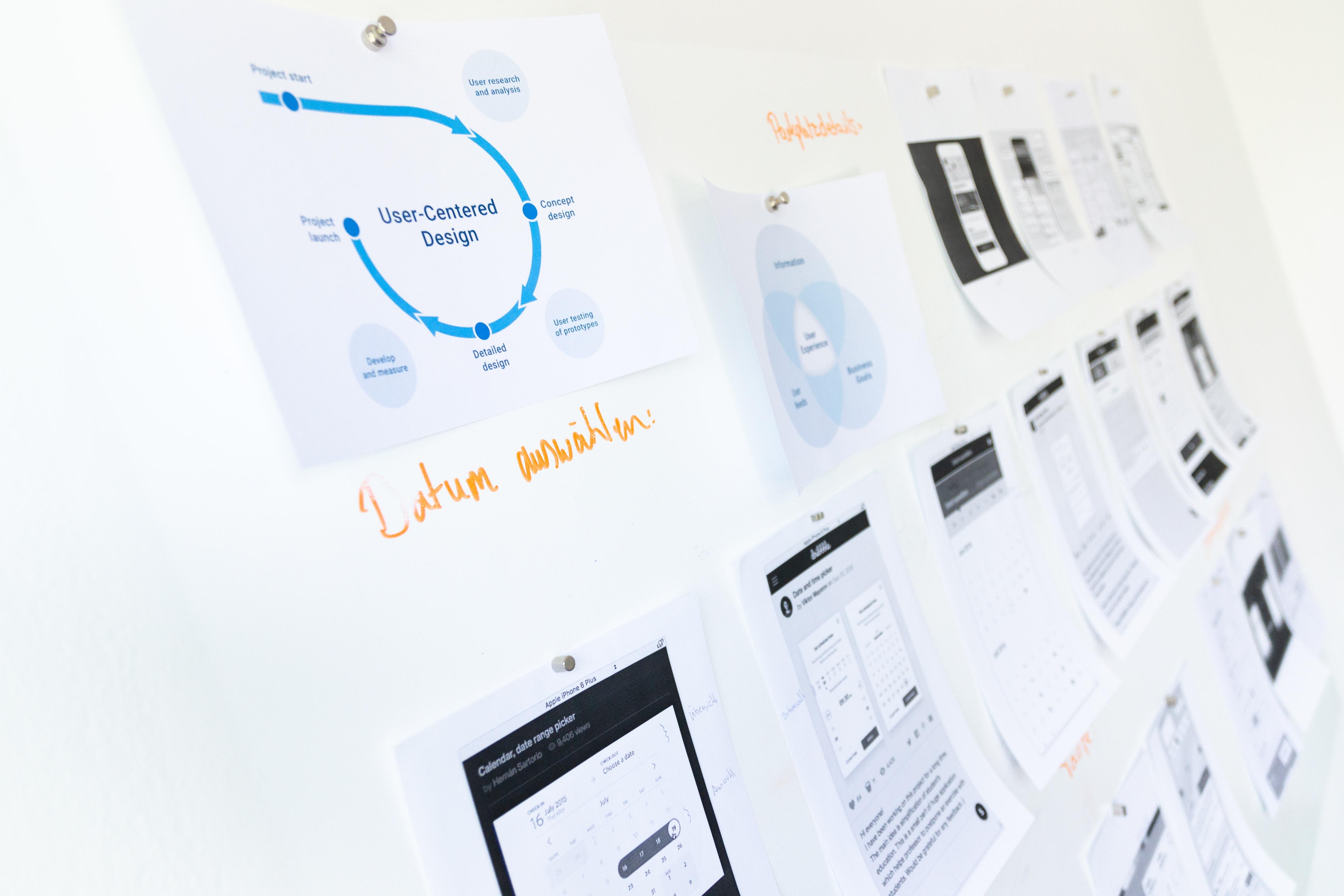 Digitalstrategie entwerfen