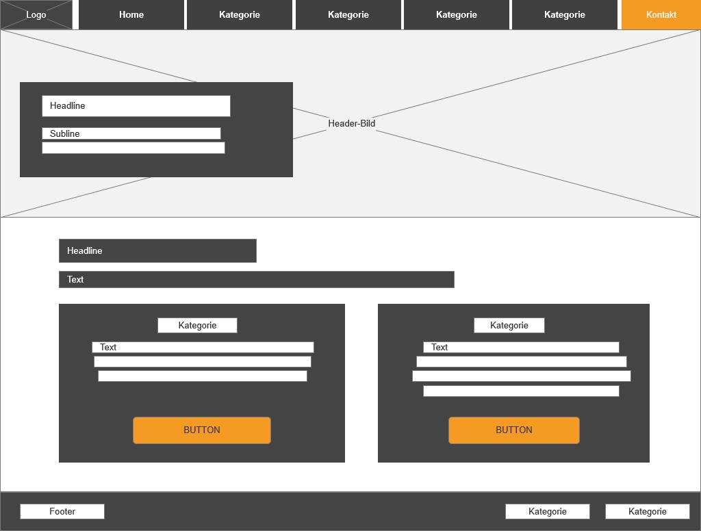 Beispiel Usability Analyse anhand von Wireframe